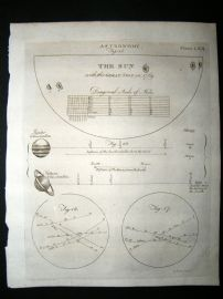 Astronomy C1790 Antique Print. The Sun, Saturn, Jupiter 62